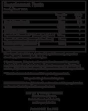 Beta-TCP info